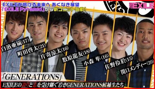 町田啓太 GENERATIONS時代